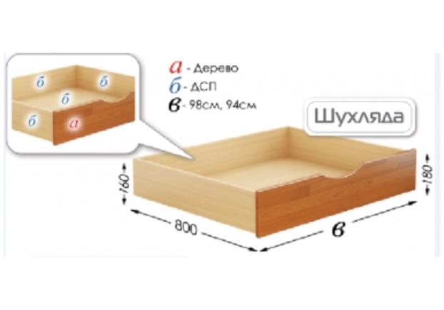 Комплект ящиков для кровати Нота/Дуэт (фасад щит/ящик ДСП) - Фото №1