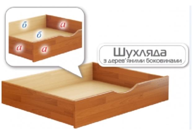 Комплект ящиков для кровати Нота/Дуэт (фасад щит/ящик щит) - Фото №1