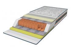 Матрас пружинный жесткий/средней жесткости Come-for Extra Иридиум 80x190хh21 см